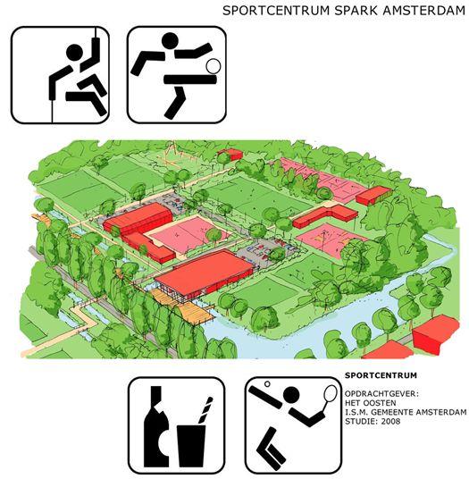 SPARK amsterdam
